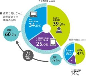 20160310_consumer_survey_01